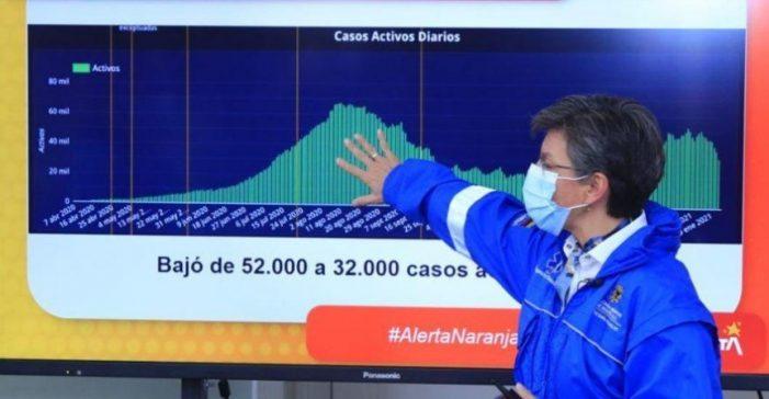 Bogotá pasa de alerta roja a alerta naranja y decretan nuevas medidas
